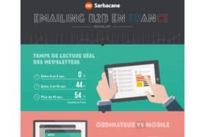 Sarbacane Software dévoile les nouvelles statistiques de l'étude  « Emailing B2B en France – Edition 2017 »